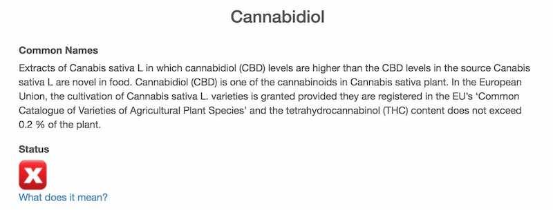 cannabidiol and Novel Foods