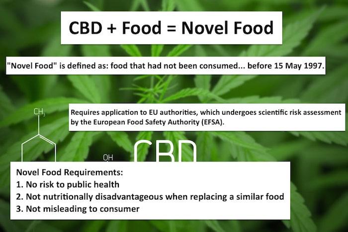 Cannabidiol in food makes it a novel food