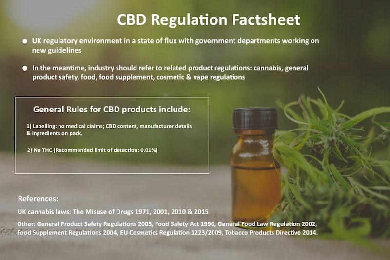 CBD Regulations and Laws UK