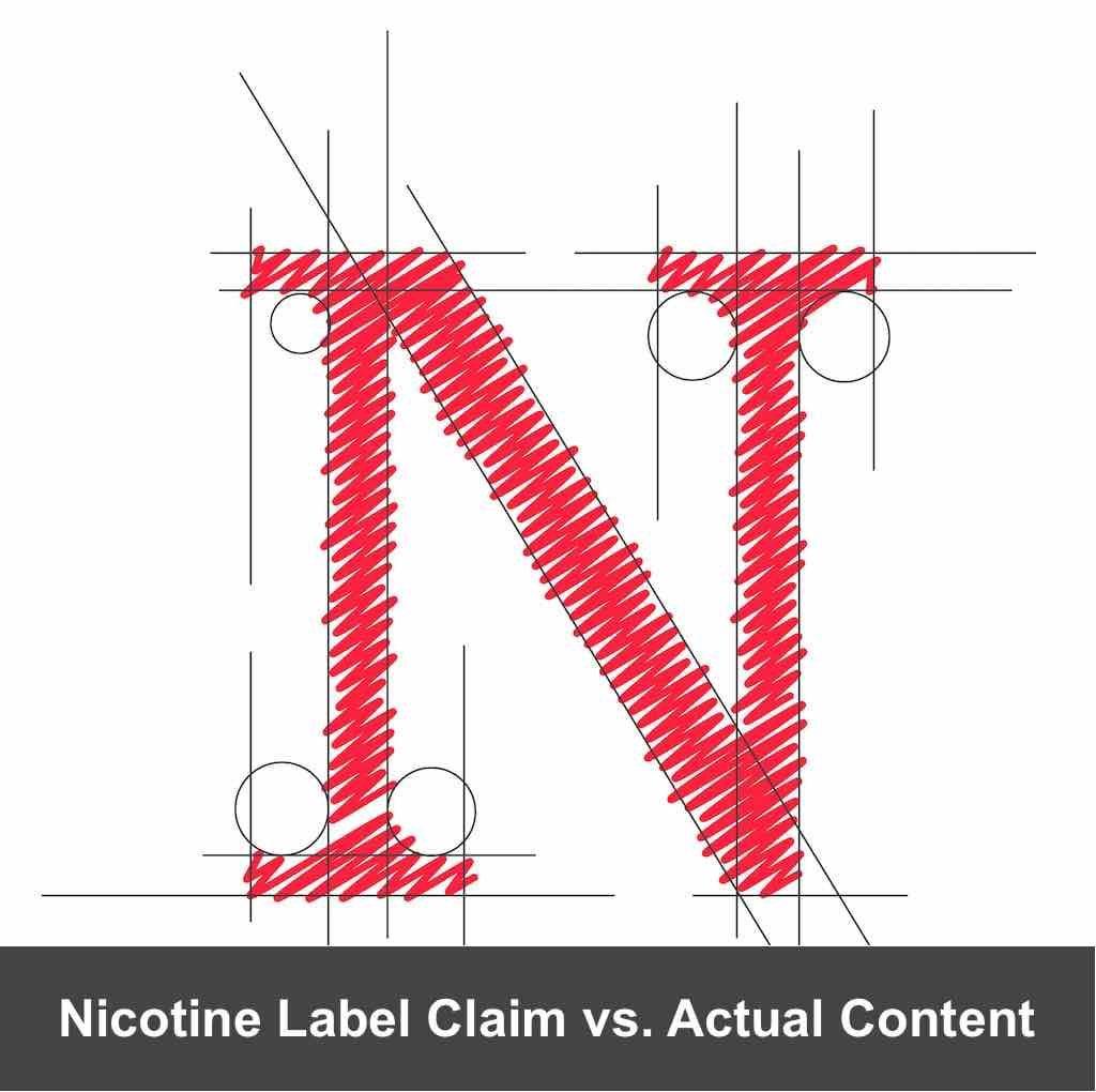 Nicotine label claim vs actual content